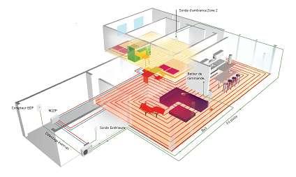 Cool plancher chauffant lutage et au rdc with rt plancher chauffant - Baisser thermostat chauffe eau ...